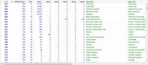 MySQL пример таблицы